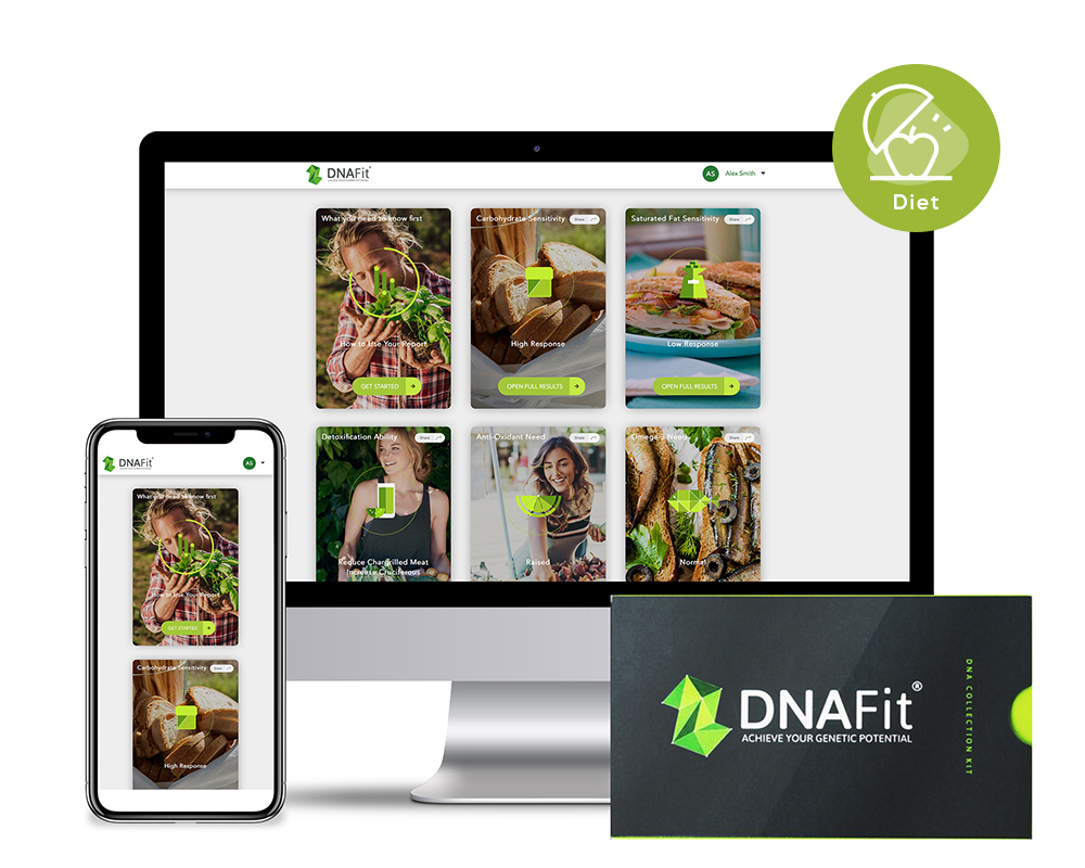 Dnafit List Of Dnafit Certified Personal Trainers