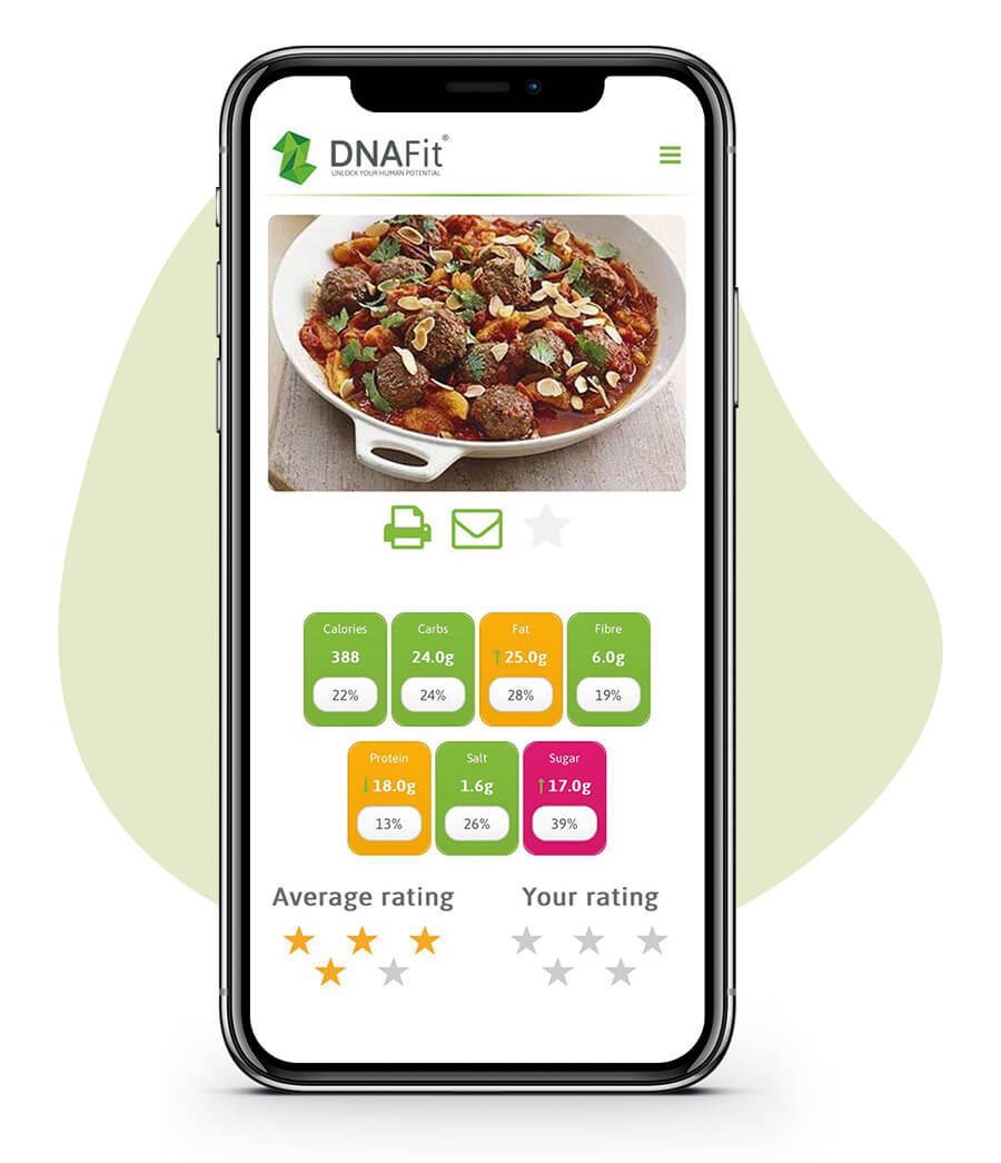 MealPlanner, by DNAFit. Your personal chef, in your pocket.