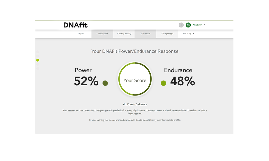 The DNAFit Peak Performance Algorithm ®